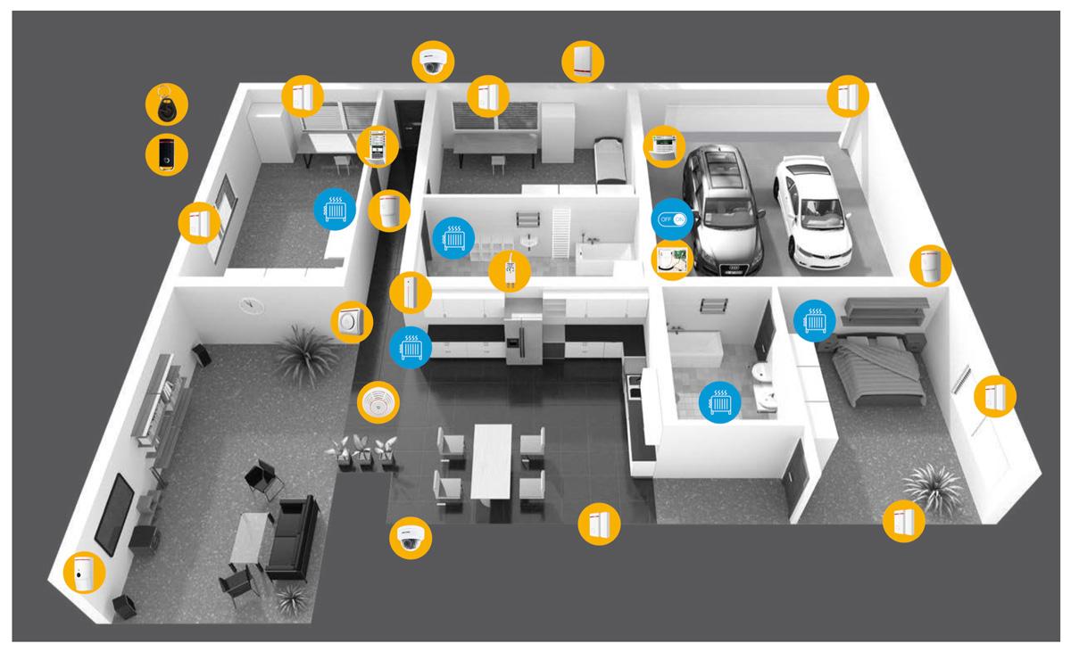 Alarmanlagen Installationsbeispiel für ein Einfamilienhaus